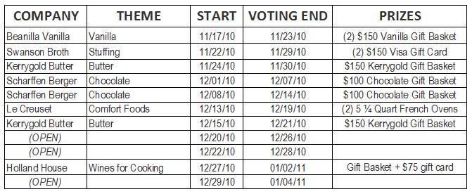 recipe exchange schedule