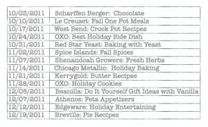 holiday recipe exchange schedule
