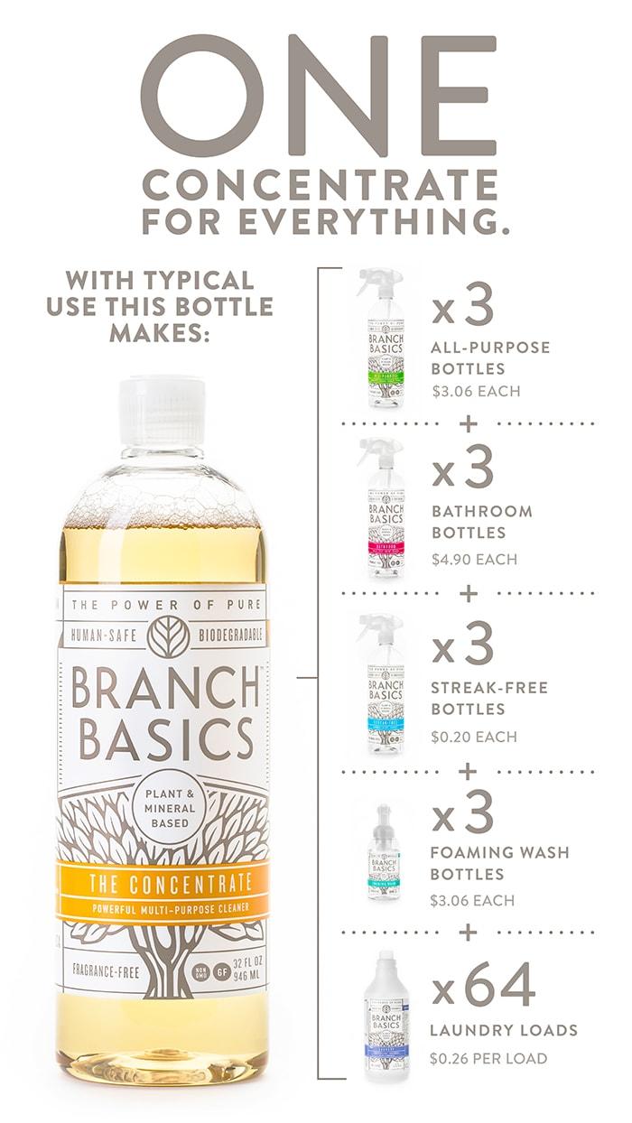 branch basics cost per bottle